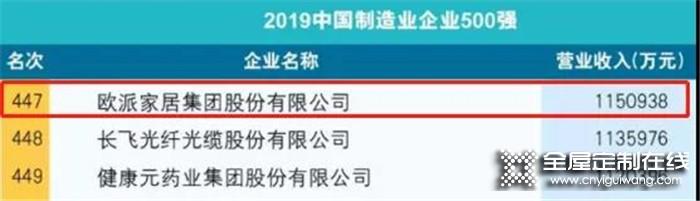 访欧派家居营销副总裁刘顺平,超前战略眼光 引领布局未来!