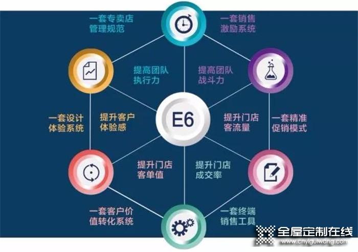 伊百丽全屋定制2019招商峰会,期待与您携手前行!