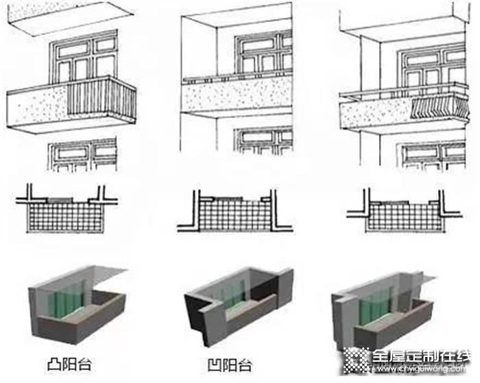 来看看佰丽爱家的新型阳台设计,这才是居家生活的正确打开方式!