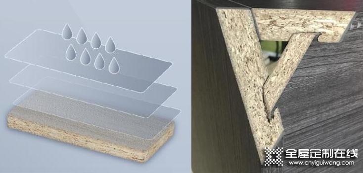 顾家家居引领升级环保板材,推出健康原木定向板