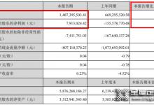 整装发力,尚品宅配2021Q1营收14.07亿