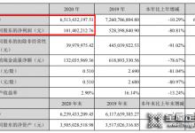 尚品宅配去年营收65.13亿,全面赋能整装数字化