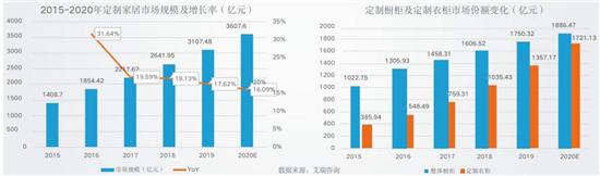 华南看广州,西部看成都!2021中国定制家居展定档_4